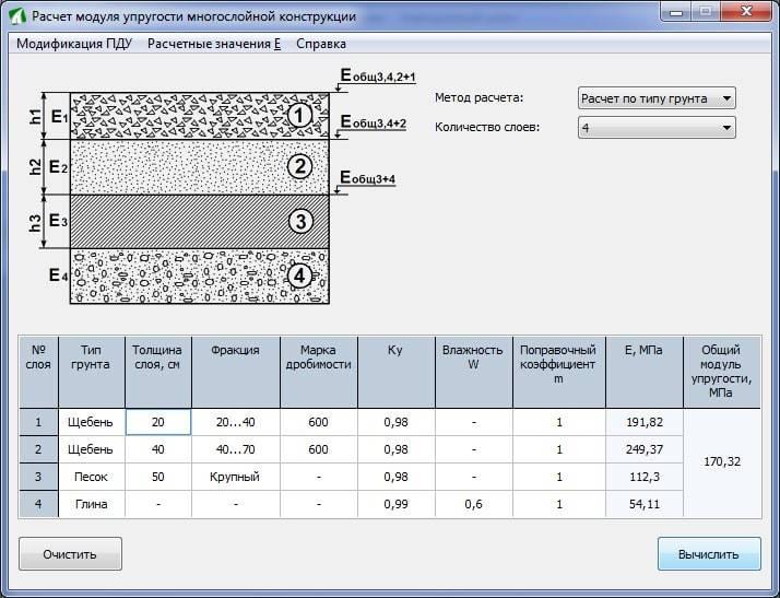 Гост 5180-84 грунты. методы лабораторного определения физических характеристик