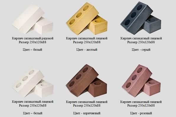Применение кирпича в строительстве: керамический, полнотелый и область применения