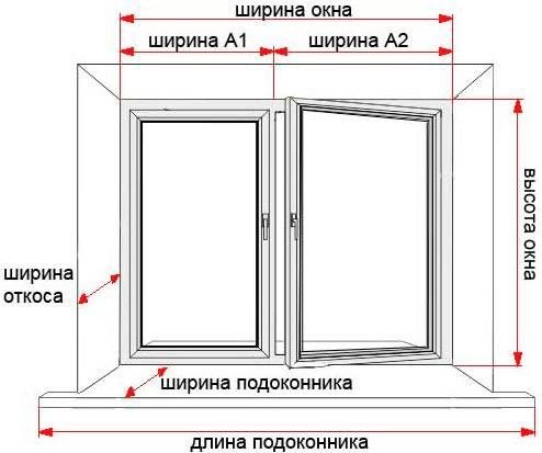 Инструкция по установке пластиковых оконных откосов + фото