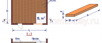 Как рассчитывается таблица кубатуры пиломатериала