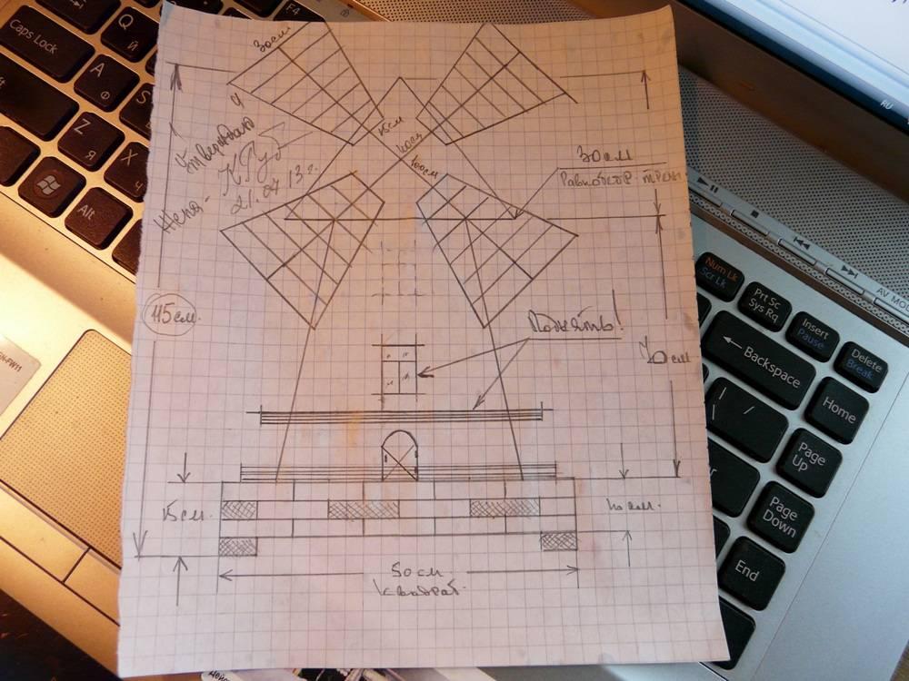 Как сделать декоративную мельницу своими руками для сада: пошаговая инструкция