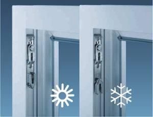 Как перевести окна в зимний режим: регулировка пластиковых окон зима или лето