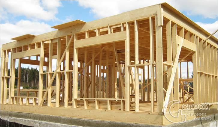 Технология строительства каркасного дома поэтапно - всё о строительстве