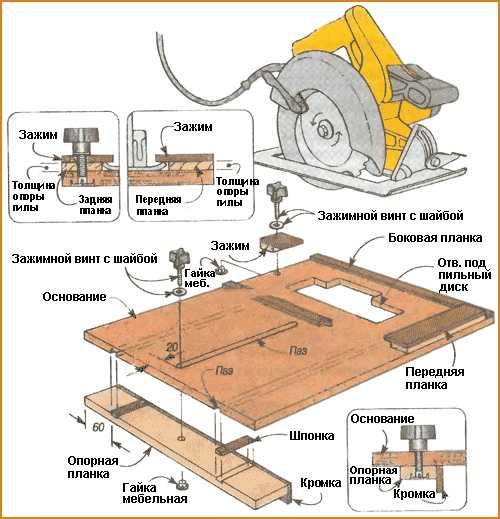 Как сделать стационарную циркулярную пилу своими руками: чертежи стола