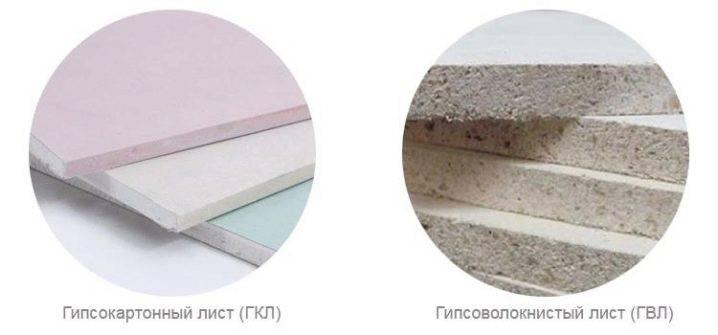 Саморезы для гвл: размеры, технические характеристики (фото)