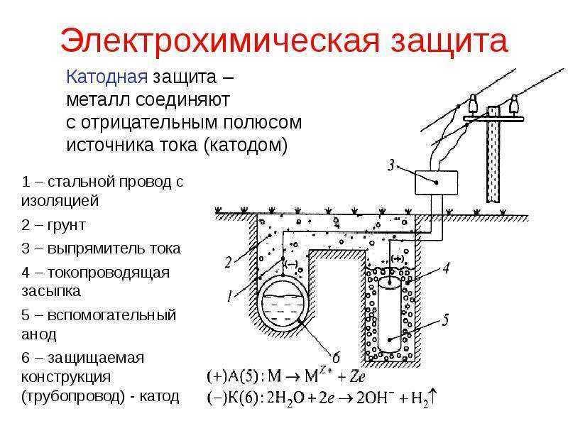 Особенности протекторной защиты металлов от коррозии