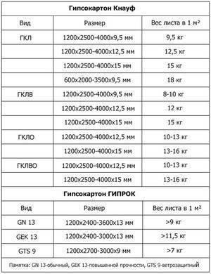 Финская фанера (16 фото): размеры листов влагостойкой и ламинированной фанеры, толщина водостойкой фанеры для опалубки и полов в доме