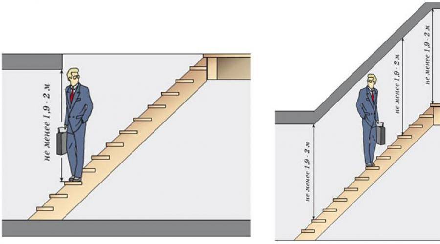 3d расчет лестницы с тремя пролетами и поворотными ступенями - онлайн калькулятор | perpendicular.pro