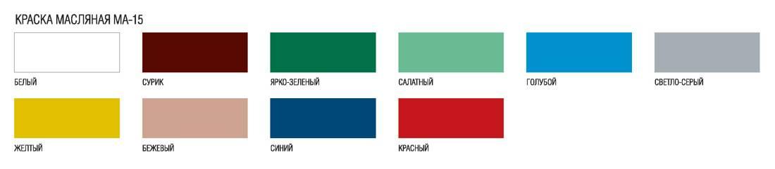 Знаете ли вы какой срок службы покрытия масляными красками ма-15 с характеристиками по гост 10503-71?