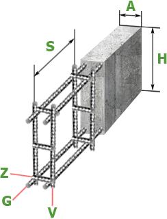 Расчёт столбчатого фундамента - онлайн калькулятор   perpendicular.pro