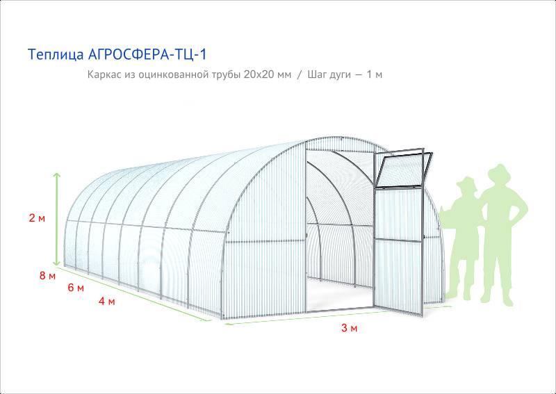 Как собрать торцы теплицы агросфера - видеоинструкция (часть 1)-теплицы агросфера - онлайн