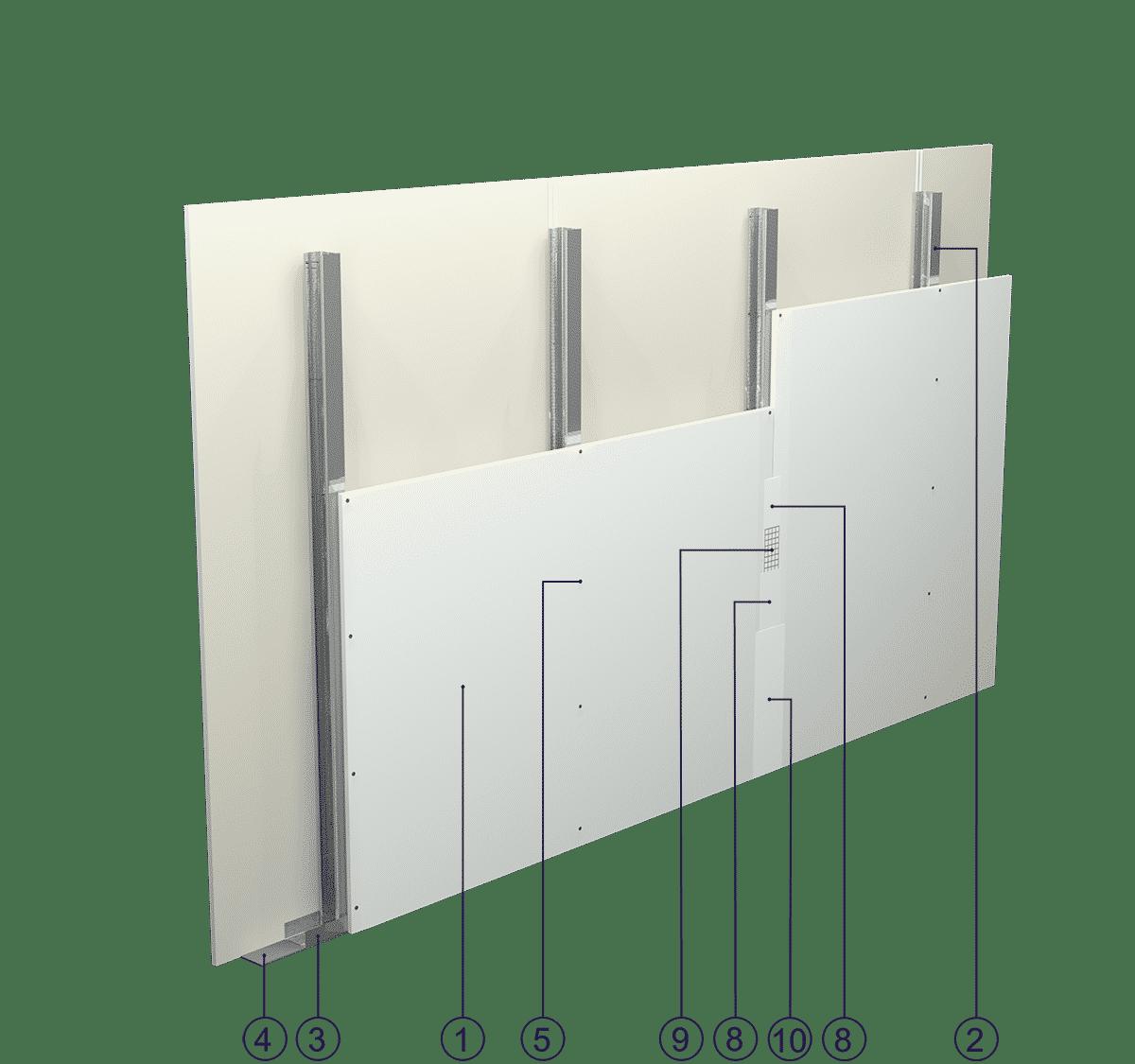Толщина перегородки из гипсокартона: подбор правильного варианта | gipsportal какой толщины нужно делать гипсокартонные перегородки — gipsportal