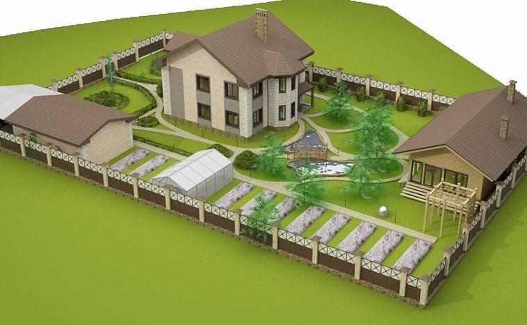 Планировка дачного участка 8 соток: схемы, фото, варианты проектов, ландшафтный дизайн, с баней и гаражом, интересные, индивидуальные решения