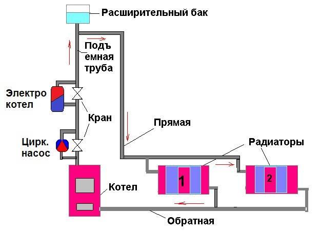 Как улучшить циркуляцию воды в системе отопления | всё об отоплении