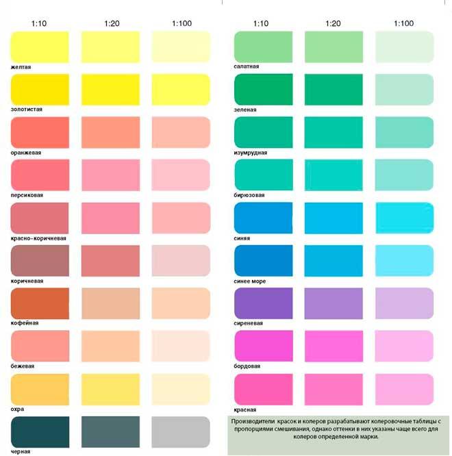 Колер для акриловой краски: можно ли добавить в красящий состав, как добавлять колеровку, чем колеровать, выбор цвета