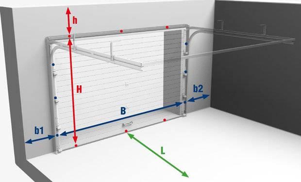 Секционные ворота DoorHan: преимущества и недостатки