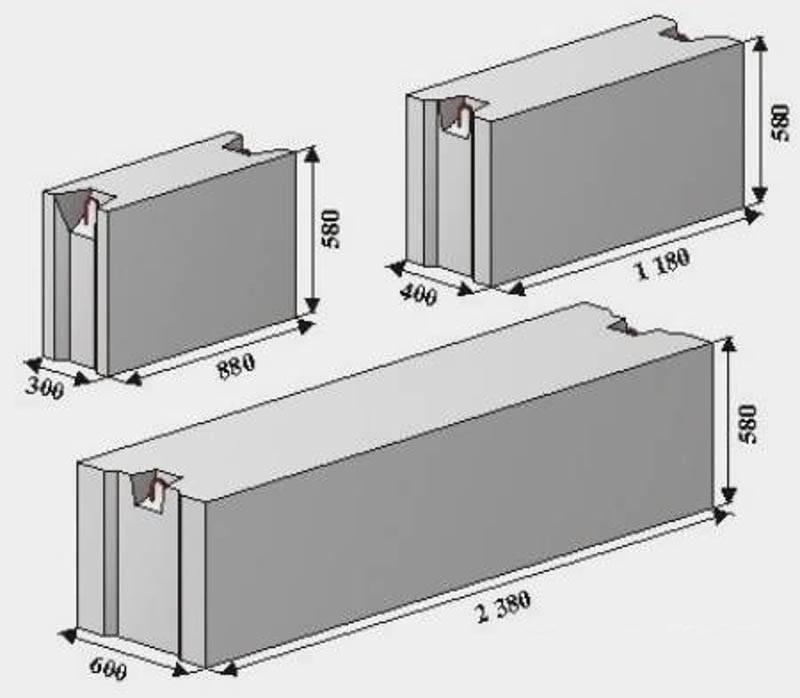 Фундаментные блоки сплошные (фбс): размеры по госту, цена за штуку, плюсы и минусы, маркировка