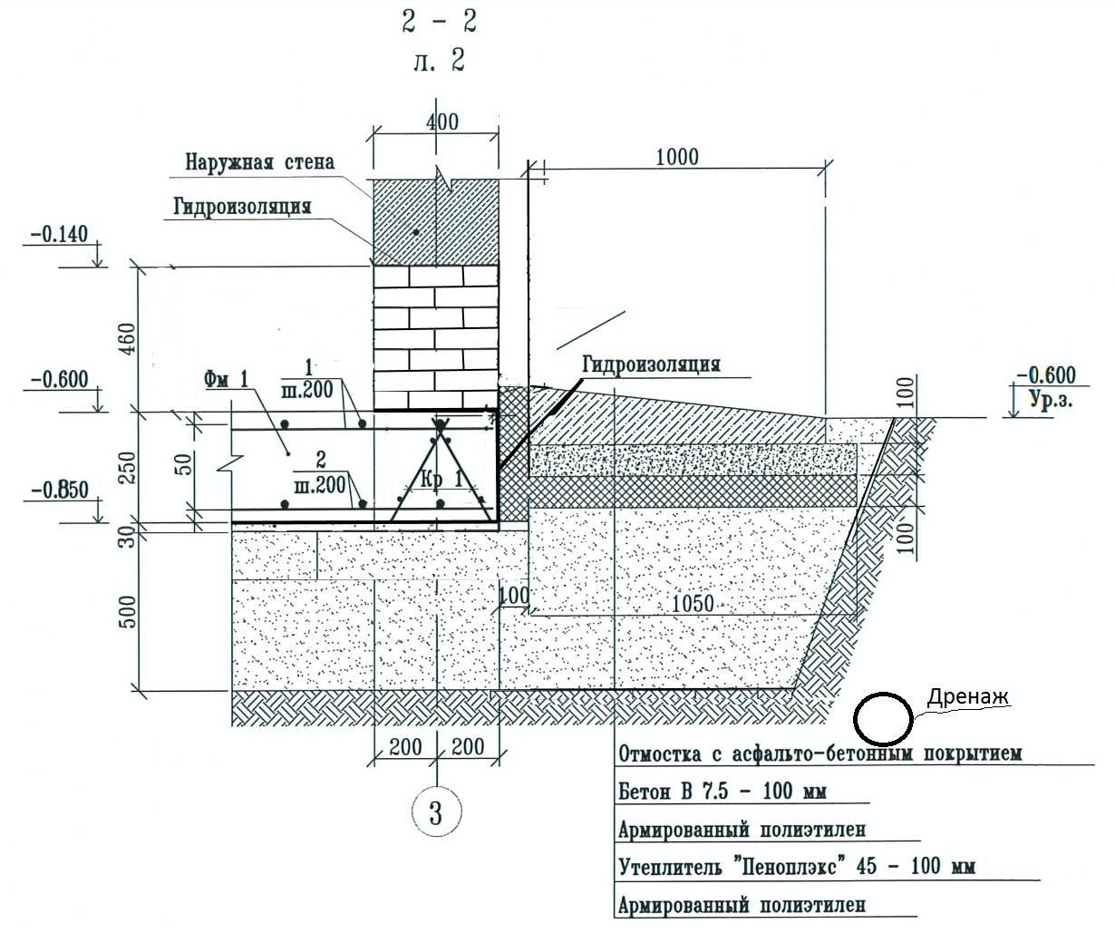 Фундамент дома из монолитной плиты