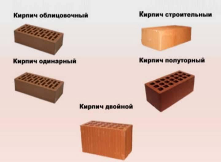 Облицовочный силикатный кирпич для наружной отделки: достоинства и недостатки, технические характеристики и цветовая гамма