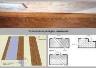 Какой стороной положить подложку под ламинат — remontir.info