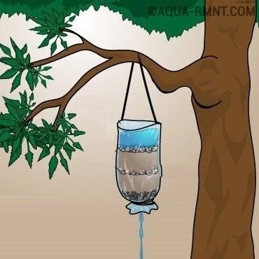 Переработка пластиковых бутылок в домашних условиях: видео, технология, оборудование для утилизации, применение вторичного пэт сырья