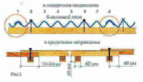 Шифер на крышу: особенности материала, нюансы монтажа и покраски