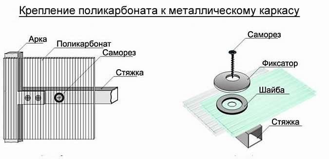 Как крепить поликарбонат к каркасу своими руками: монтаж сотовых и монолитных листов, инструкция с видео
