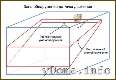 Схема подключения датчика движения с выключателем - tokzamer.ru