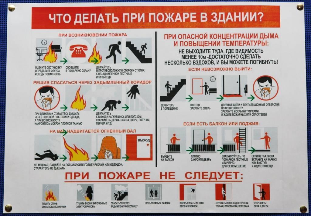 Правила поведения при пожаре в торговом центре – на что обратить внимание