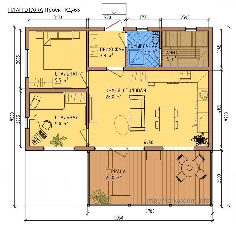 Дом с односкатной крышей: материалы и архитектурные решения