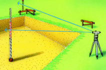 Как пользоваться нивелиром