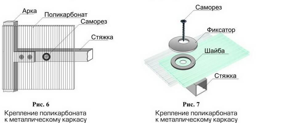 Как правильно монтировать поликарбонат на каркас — polikarbonatstroy.ru