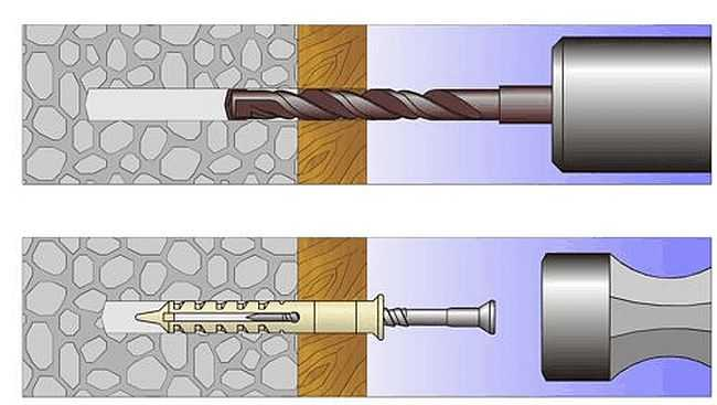 Крепление и крепеж для кабеля