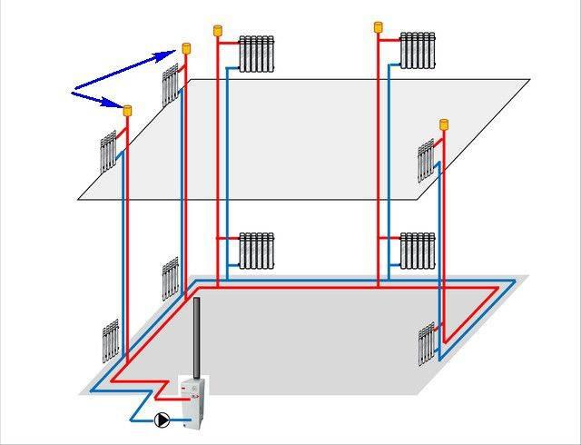Схема отопления двухэтажного частного дома, проекты, видео
