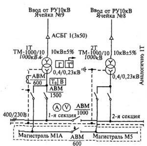 Обозначение радиоэлементов на схемах
