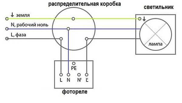 Топ-8 лучших беспроводных выключателей света