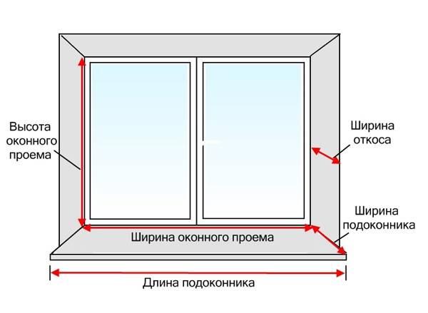 Установка пластиковых окон своими руками: этапы монтажа
