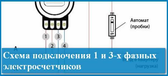 Схема подключения счетчика электроэнергии - описание. жми!