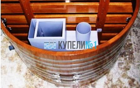 Обзор 8 надёжных производителей купелей для бани и сауны