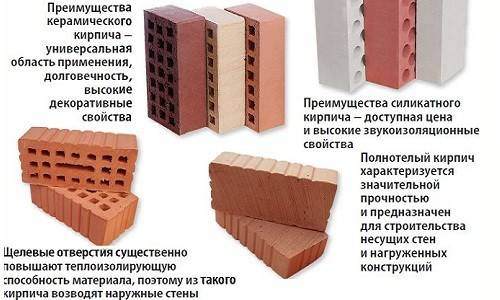 Силикатный или керамический кирпич