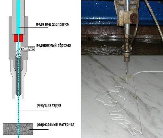 Как резать плитку стеклорезом. как самостоятельно и аккуратно резать плитку стеклорезом - все о строительстве