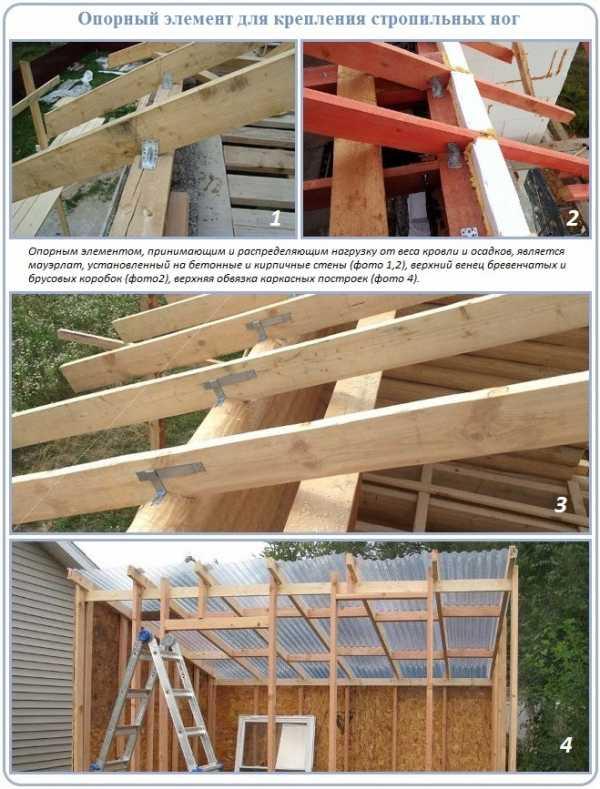Правила установки мауэрлата на двускатной крыше