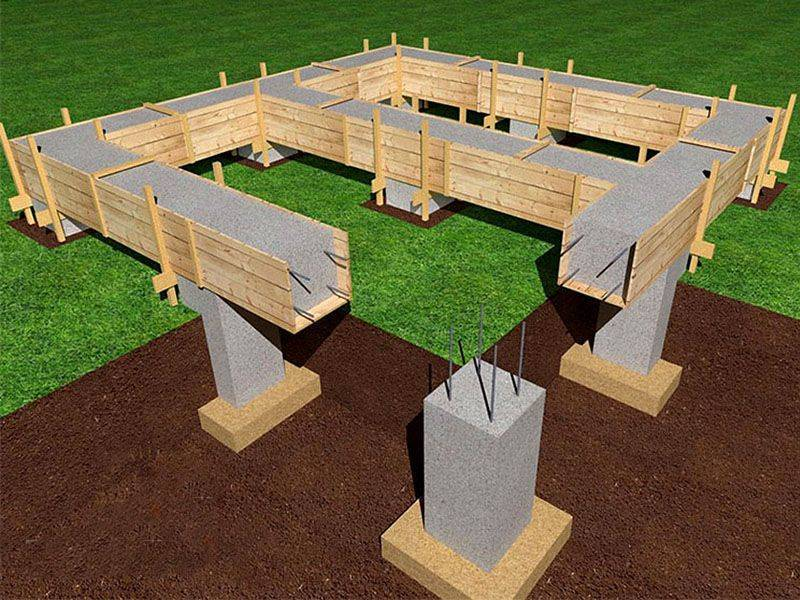 Фундамент для строительства частного дома: типы и особенности