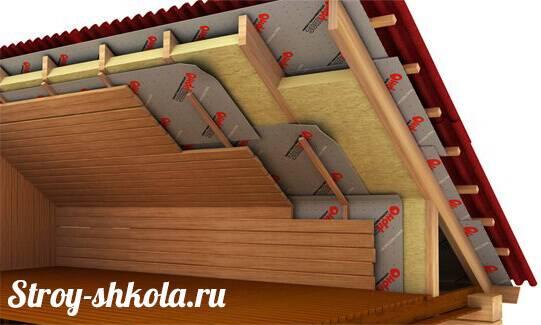 Правильное утепление крыши бани своими руками
