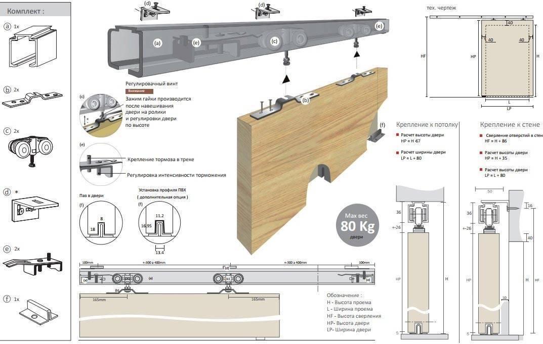Как установить дверь гармошку своими руками