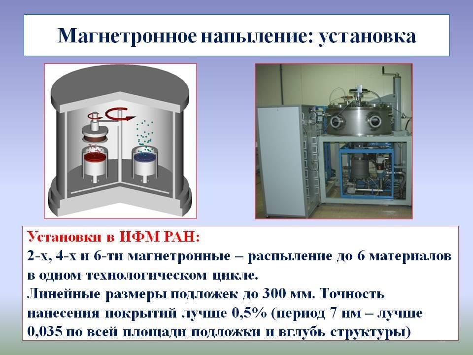Химическая металлизация технология, оборудование и реактивы