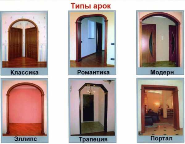 Арочные двери: модные новинки в интерьере