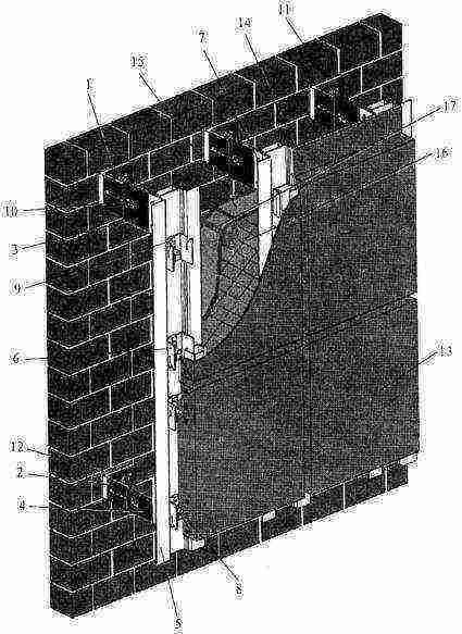 Монтаж керамогранита на фасад дома: технология, отделка, установка и способы крепления