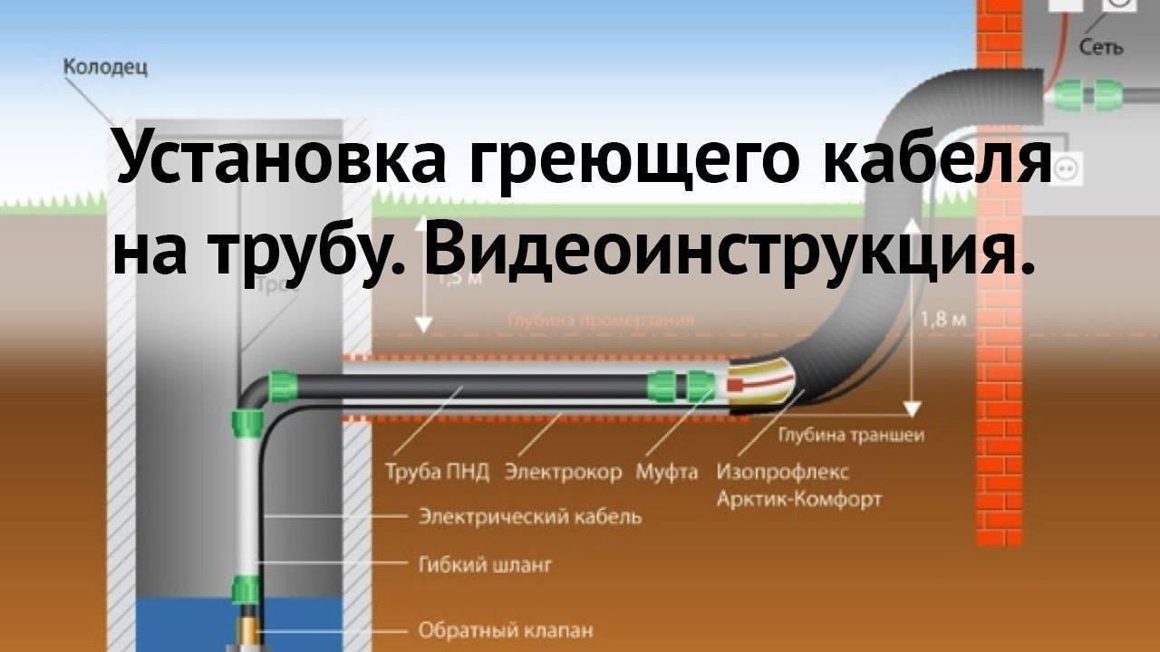 Самогреющий кабель для водопровода: как утепляем водопровод с помощью греющего кабеля
