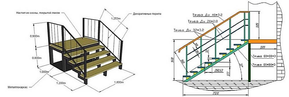 Лестница на второй этаж из профильной трубы своими руками: расчет, фото лестница на второй этаж из профильной трубы своими руками: расчет, фото